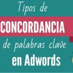 Concordancia palabras clave Adwords. Tipos y características