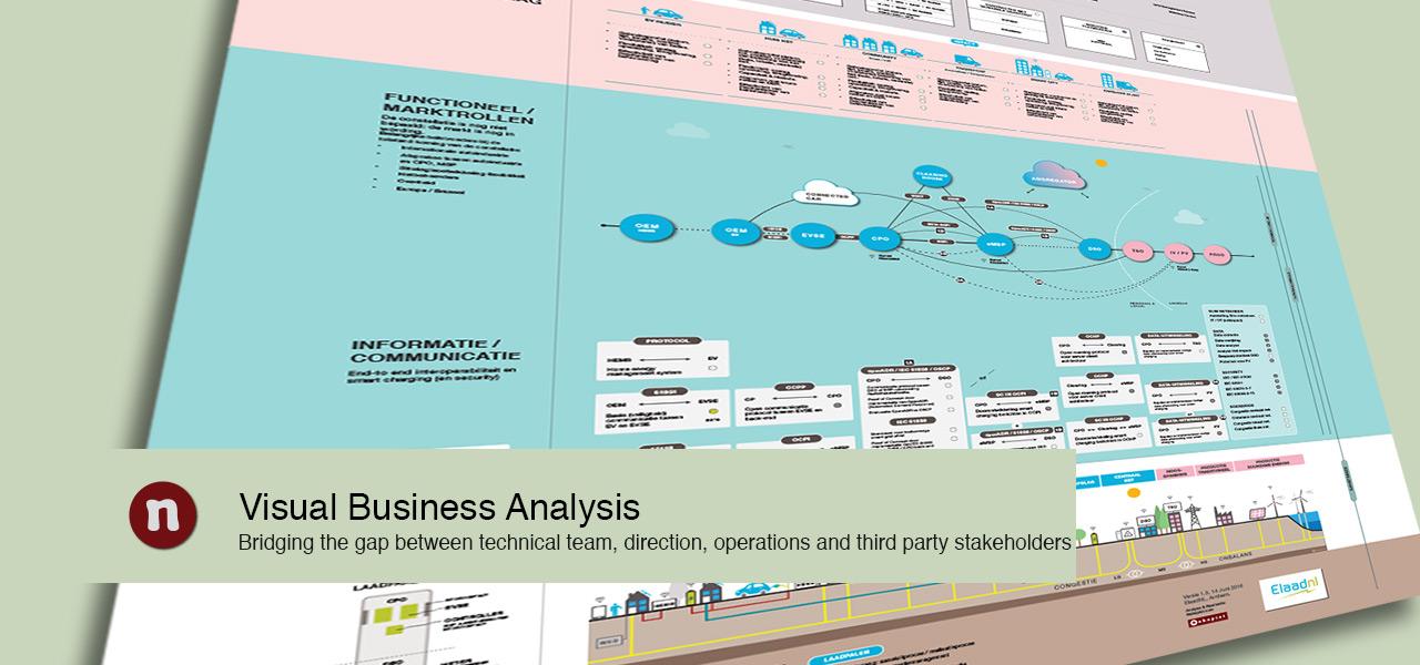 Visual Business Analysis Nahapiet u2022 Strategy + Design - business analysis