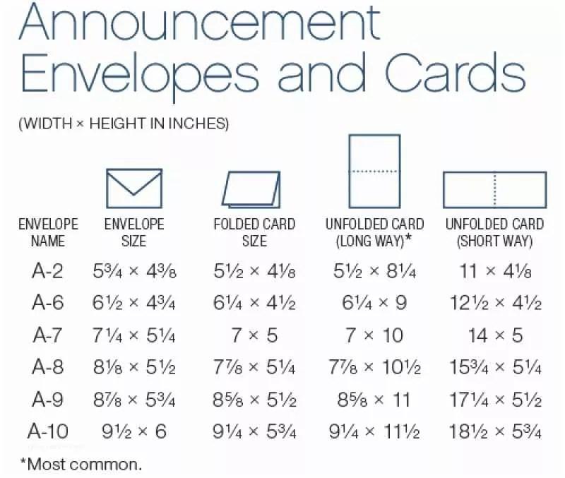 Envelope Size Chart Cvfreelettersbrandforesightwedding invitation