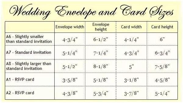 What Size are Wedding Invitations Wedding Invitation Envelope Size