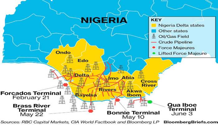 Nigerias Pipeline Map Fit 700 The Beginners Guide How Dividends