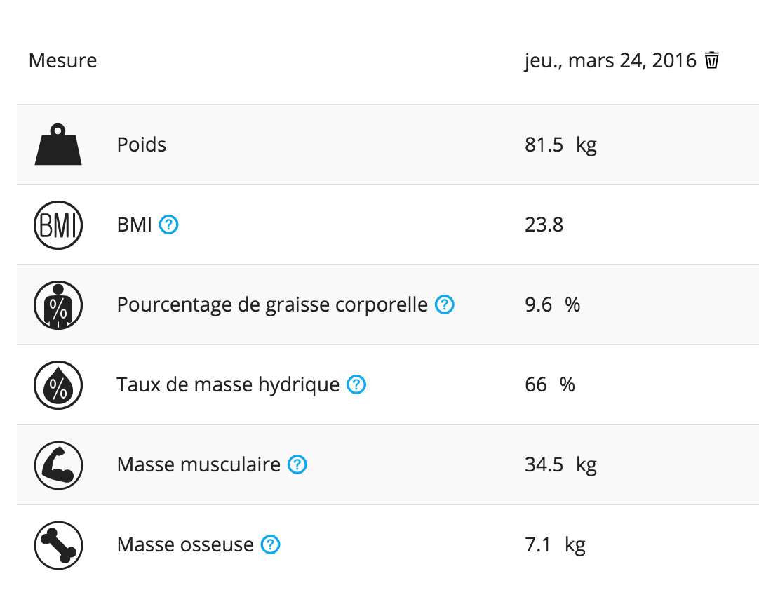 Balance Masse Musculaire La Balance Connectée Garmin Index Smart Scale Testée De Fond En