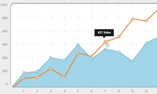 charts and graphs templates - Onwebioinnovate - graph chart templates