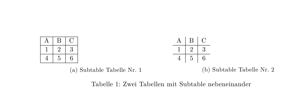 3 Bilder Nebeneinander Latex Package Subcaption