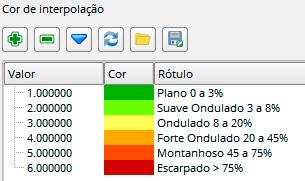 Classe de cores para declividade