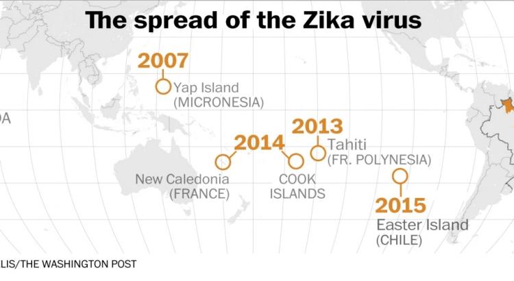 The spread of the Zika virus