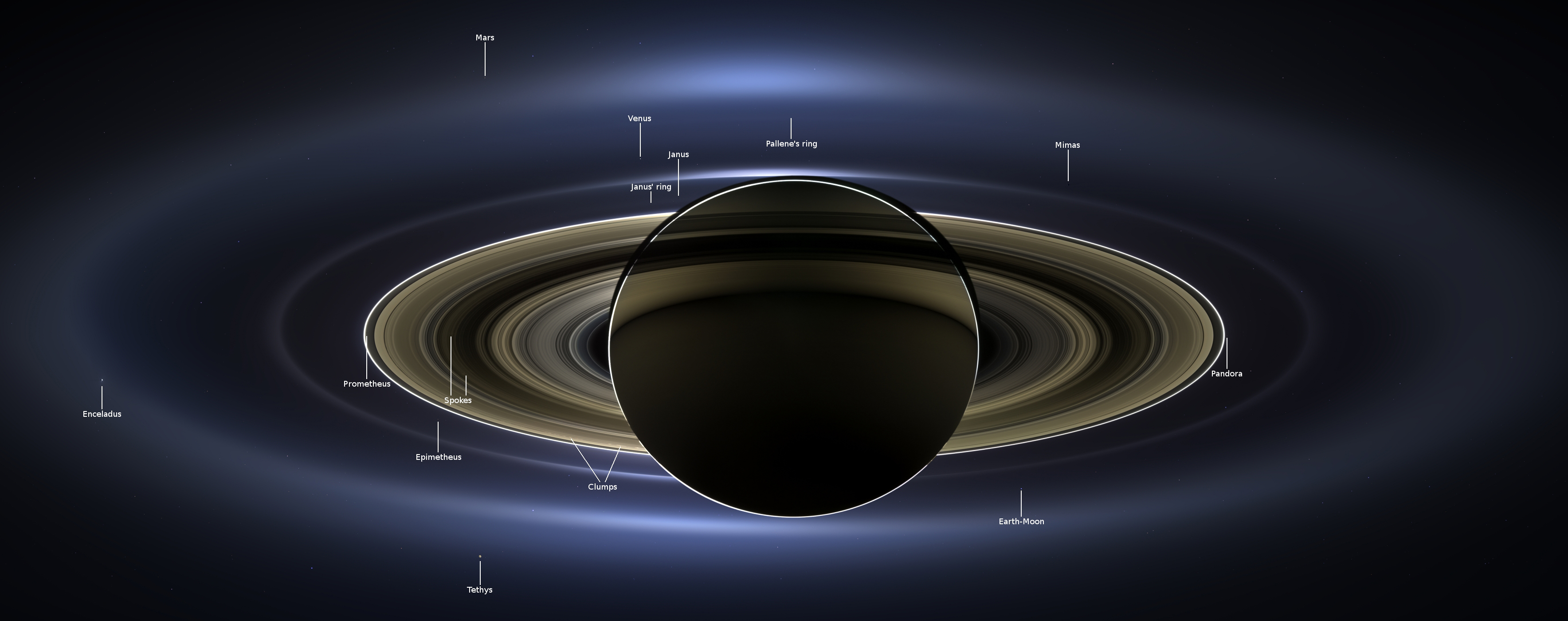 Mimas Moon Fun Facts The Day The Earth Smiled Cassini S Newest Full Panorama Of