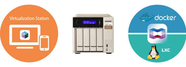 The QNAP TVS-473 Gold NAS 4-Bay Unboxing, featuring AMD R7 virtualisation vmware