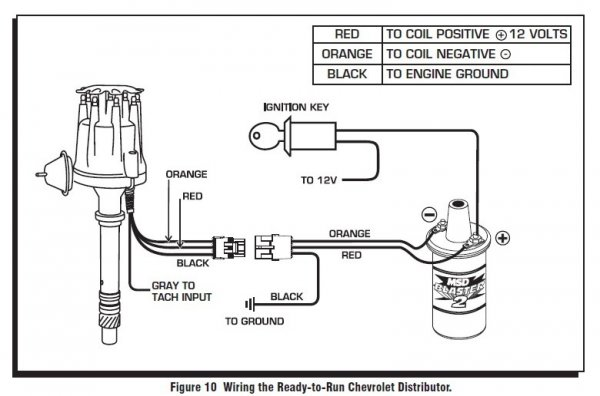 Msd Ready To Run Blaster Coil Powermaster Starter Wiring Help Needed Nastyz28 Com - msd blaster 2 wiring diagram