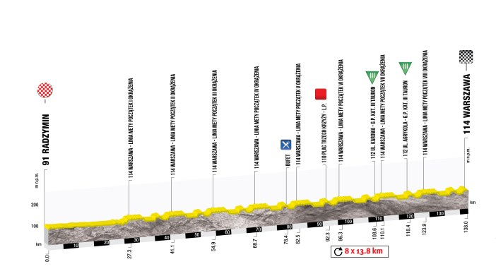 wys_etap1_TdP_UCI_WorldTour