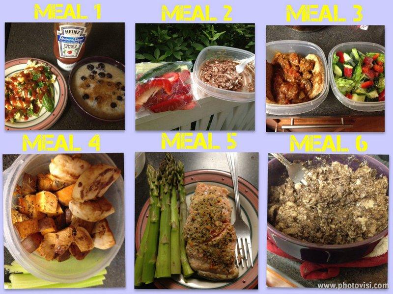 Sample Meal Plan Example 8 Natalie Hodson