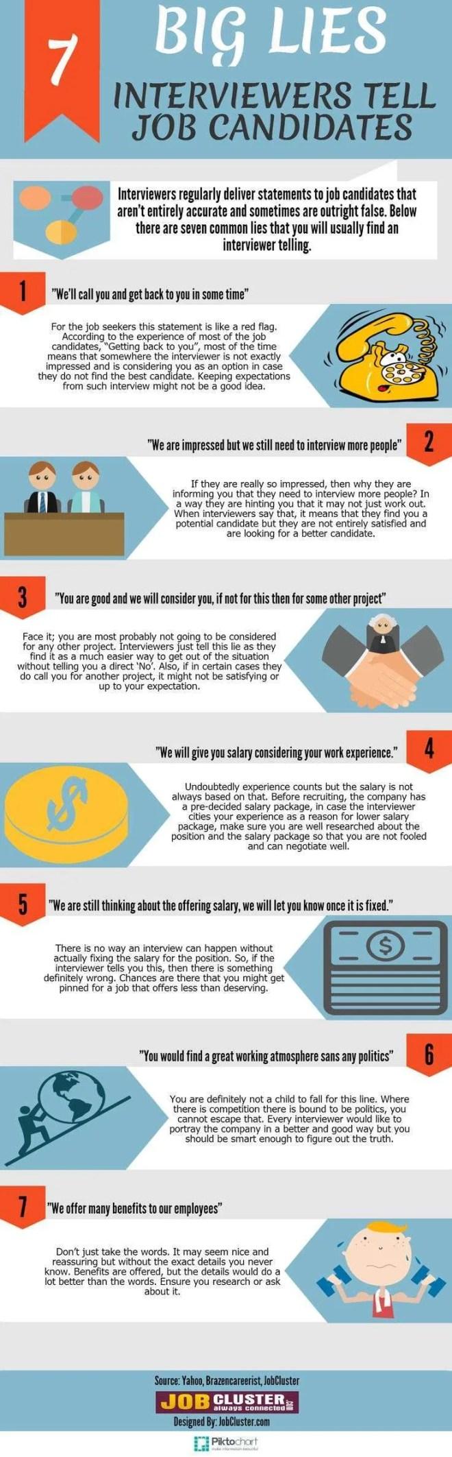 7 Big lies Interviewers tell Job candidates 2 7 Big Lies Interviewers Tell Job Candidates  Infographic