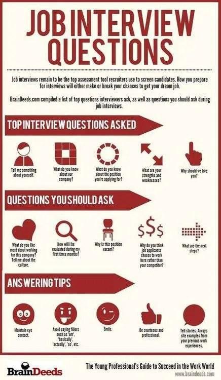 Job Interview Questions - Job Search Infographics