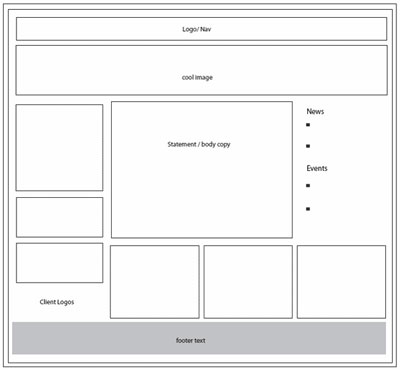 Advance Web Design Resources - website storyboard