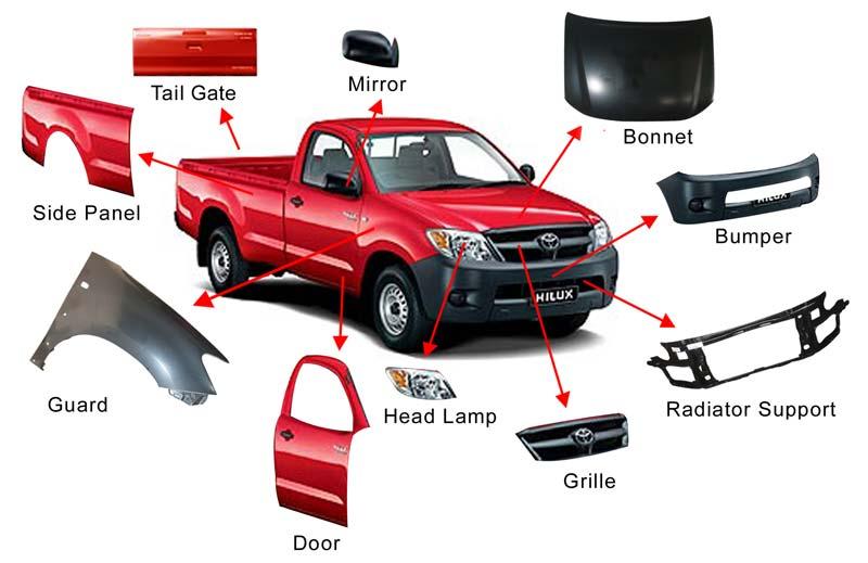 Car Parts Diagram manual guide wiring diagram