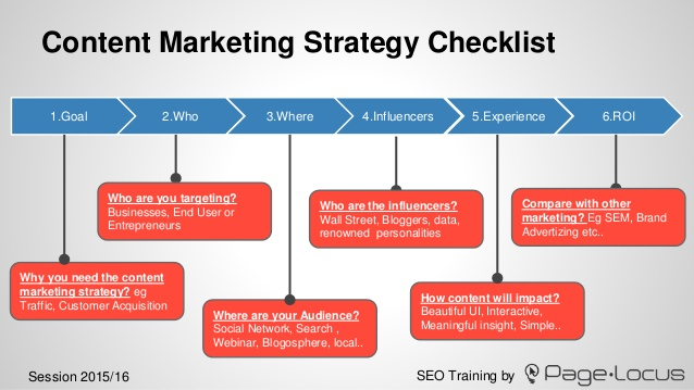 1 Page Marketing Plan Template Business