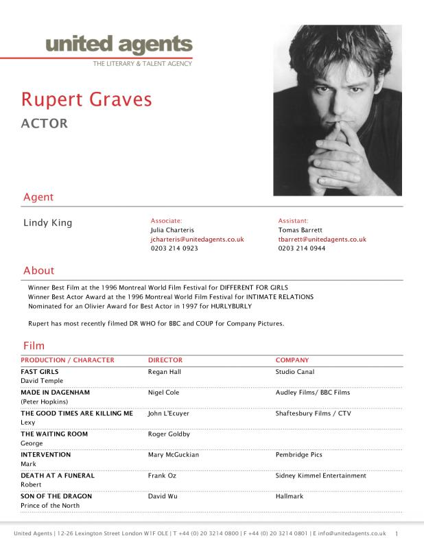 Acting Resume Template Template Business - acting resumes templates