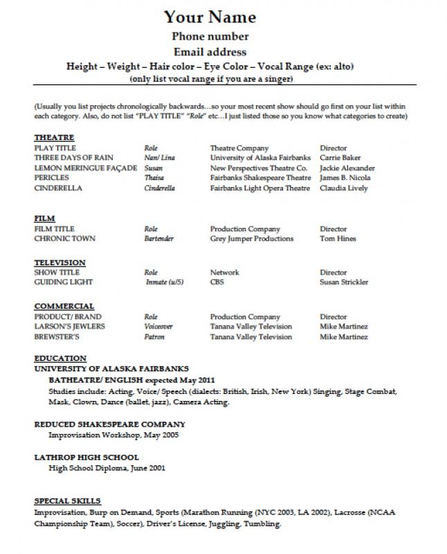 Actors Resume Template Template Business - talent resume template
