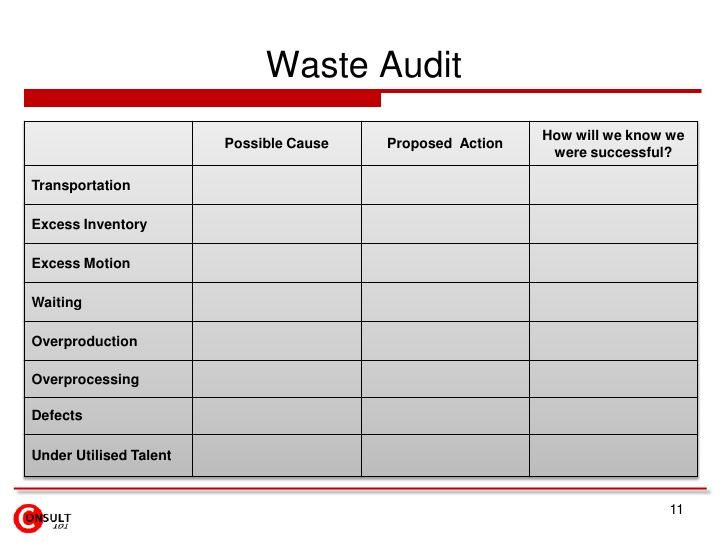 Audit Report Template Template Business