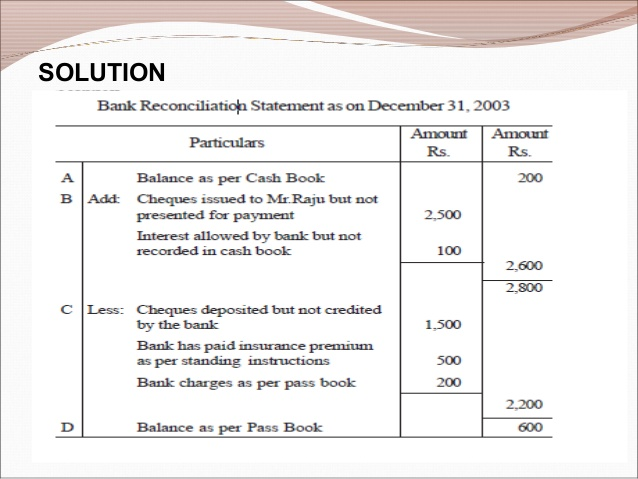 Bank Statement Example Template Business