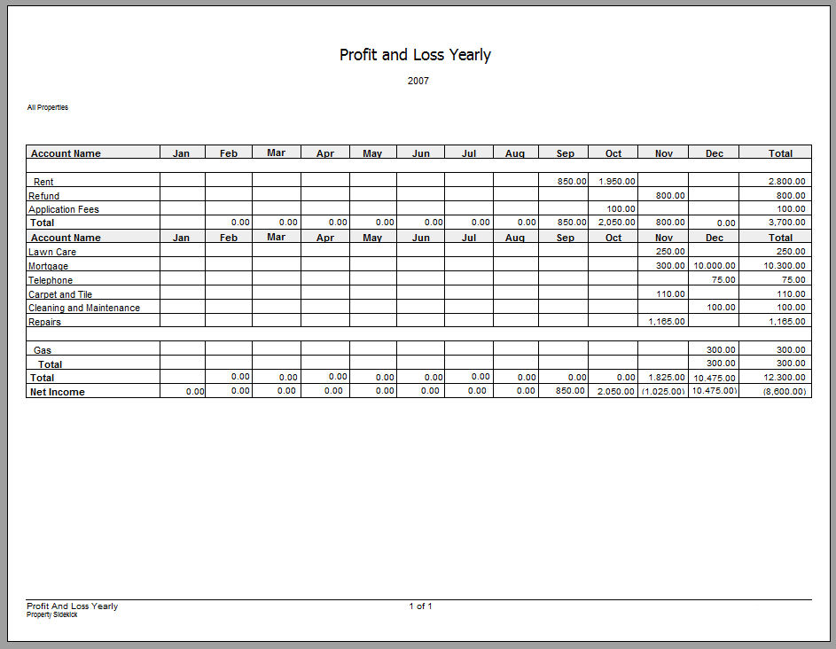 Blank Profit And Loss Statement Pdf Template Business - printable profit and loss statement