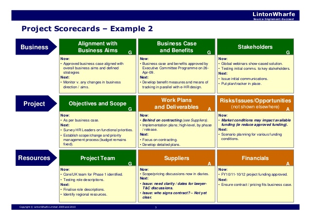 Business Case Analysis Example Template Business