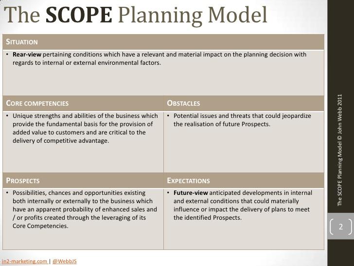 Business Development Plan Template Template Business
