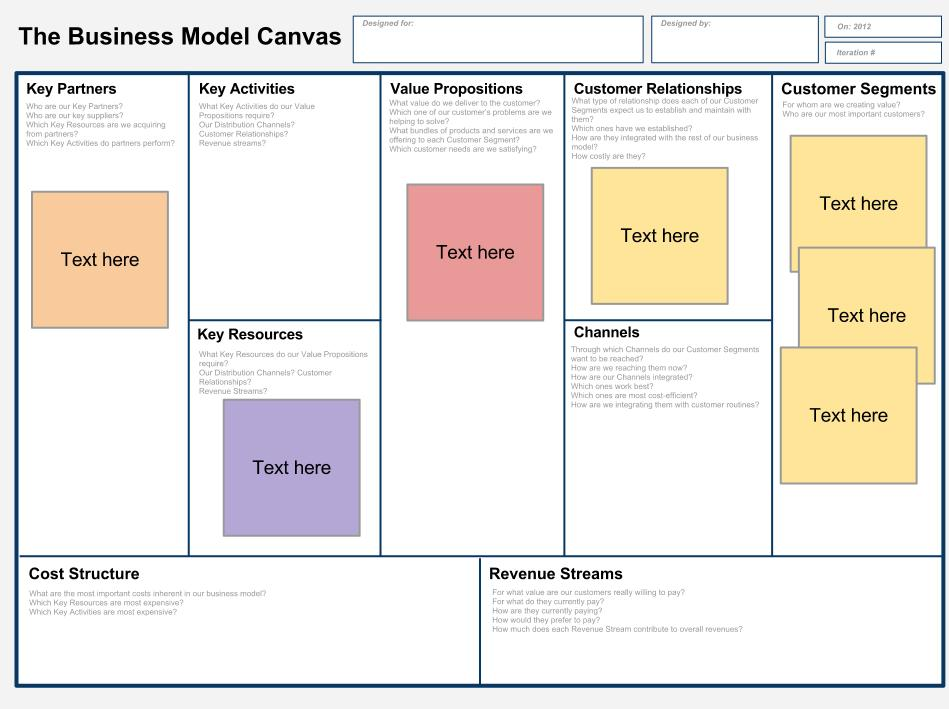 Business Model Canvas Template Word Template Business