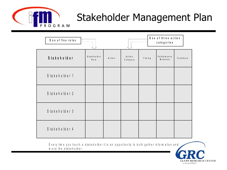 Change Management Plan Example Template Business - Change Management Plan