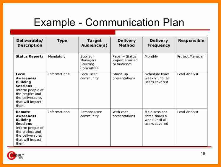 Communications Planning Template Costumepartyrun