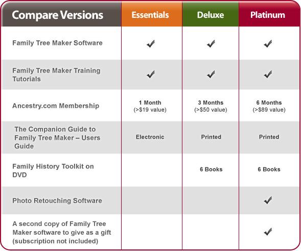 comparison charts templates - Goalgoodwinmetals