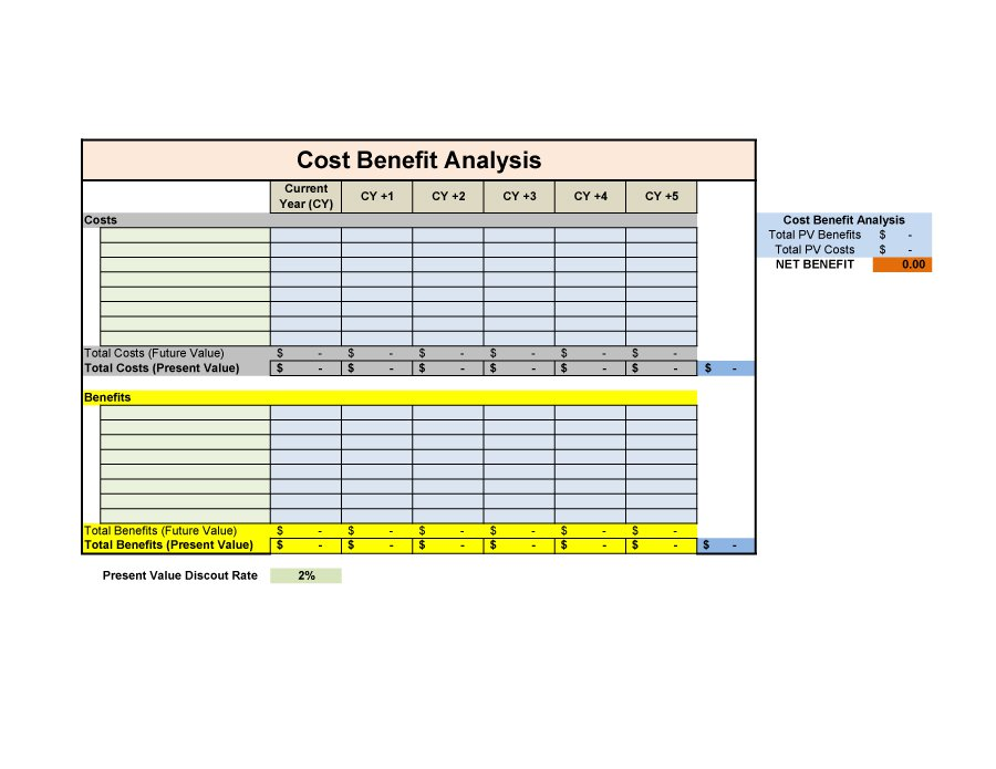 Cost Benefit Analysis Template Excel Template Business - cost analysis template