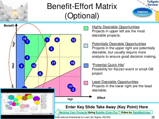 Cost Benefit Analysis Template Excel Template Business - benefits analysis template