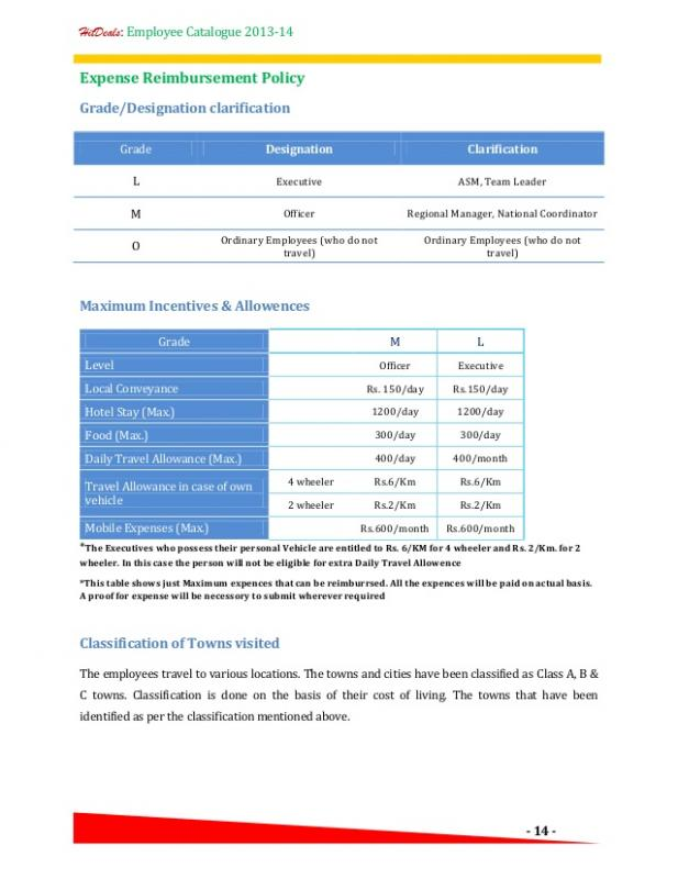 Employee Reimbursement Form Template Business