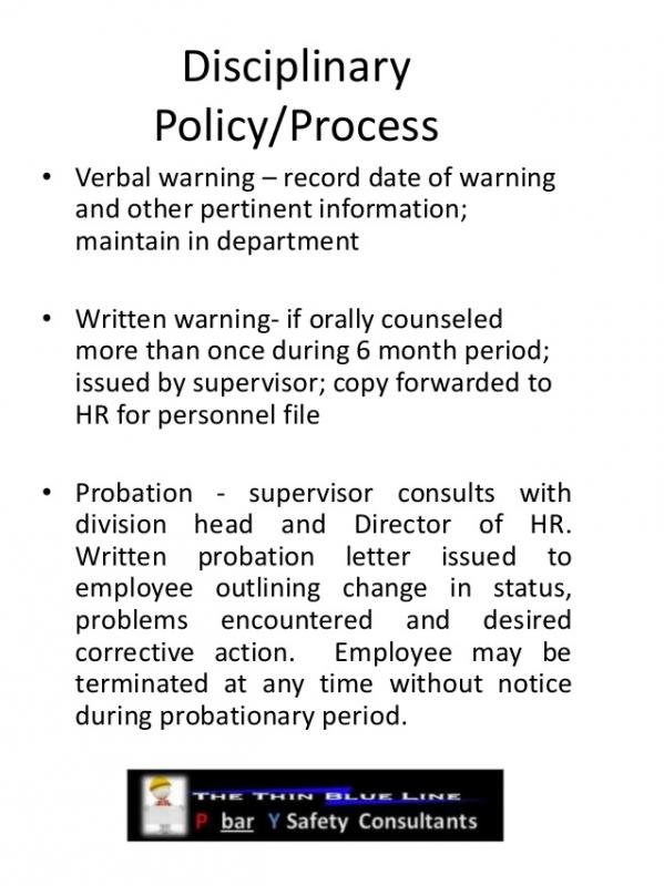 Employees Warning Letter Template Business