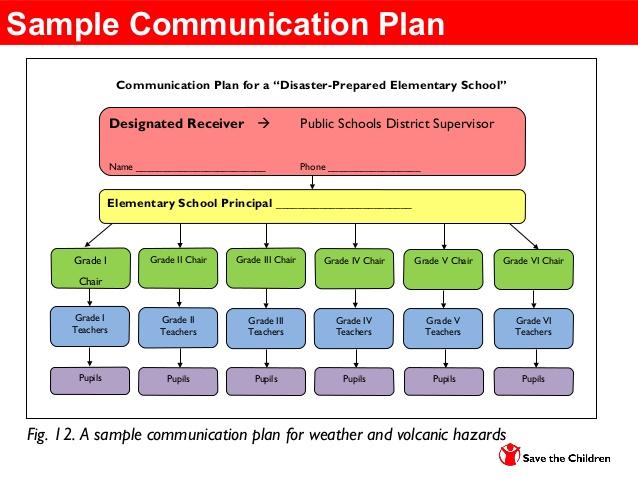 Evacuation Plan Templates Template Business