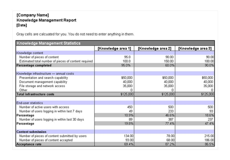 Expense Report Templates Excel Template Business - generic expense report