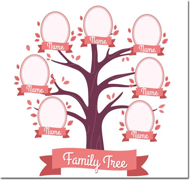 image of family tree chart - Josemulinohouse