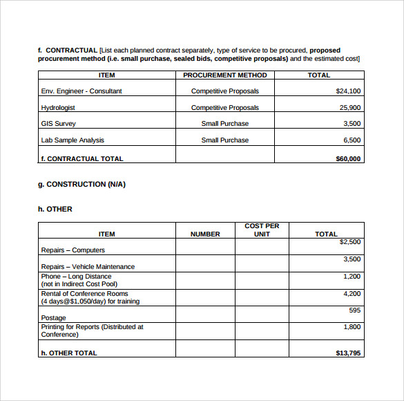 Free Personal Budget Template Template Business