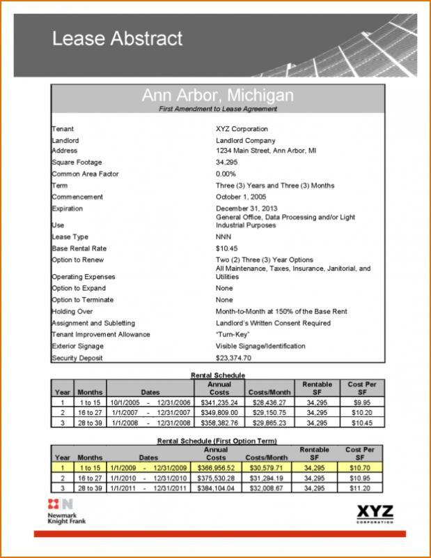 Free Printable Rental Agreements Template Business - printable rental agreement