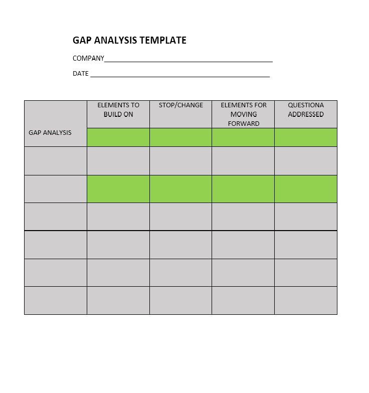 Gap Analysis Example Template Business - gap analysis template