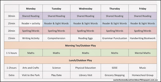 Homeschool Schedule Template Template Business - homeschool schedule template