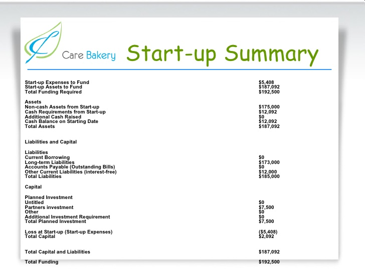 Investment Proposal Template Template Business - sample investment proposal