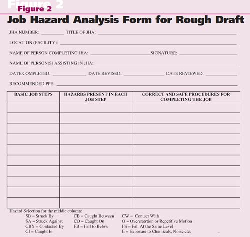 job hazard analysis form - Josemulinohouse