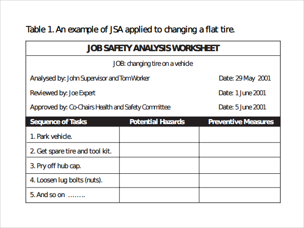 job risk assessment form - Intoanysearch