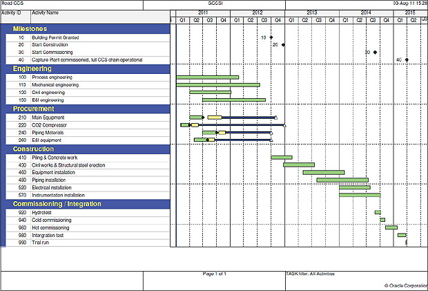 Master Schedule Template Template Business