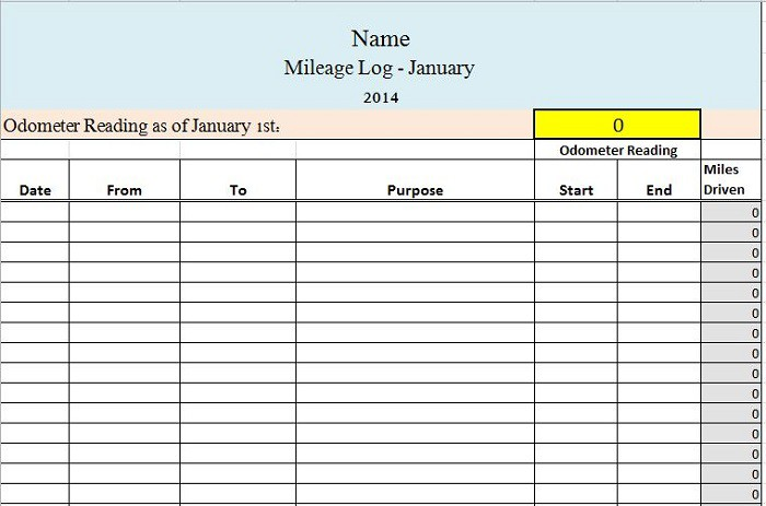 Mileage Log Excel Template Business