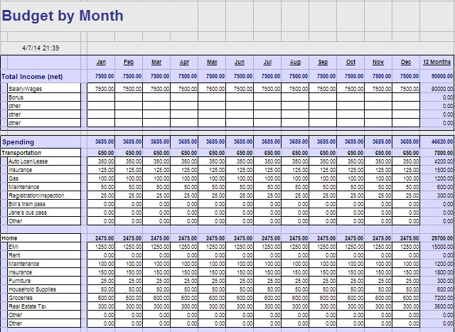 Monthly Budget Templates Template Business