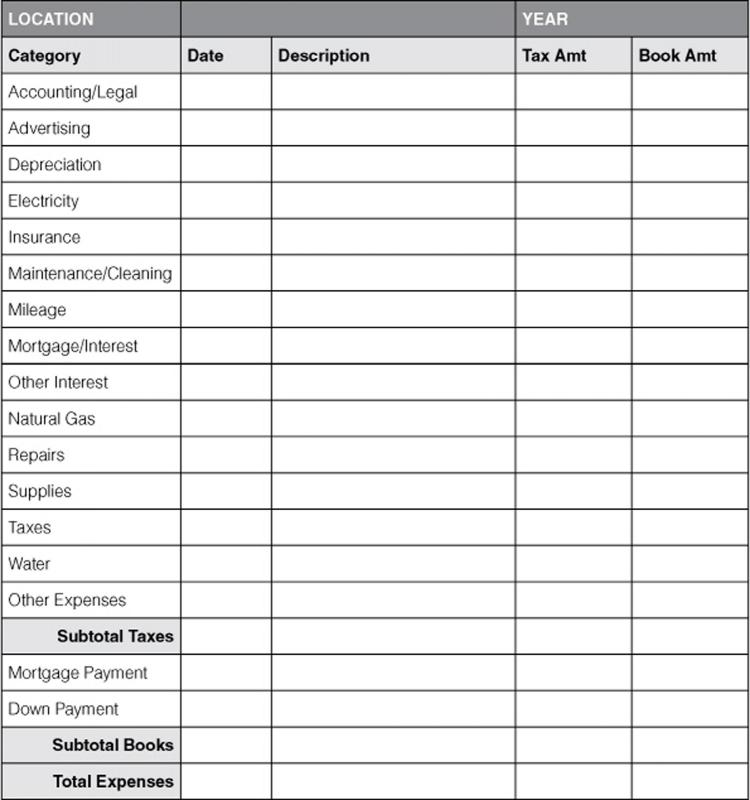 Monthly Household Budget Template Template Business
