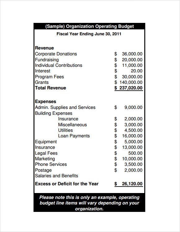 Operating Budget Example Template Business - sample operating budget